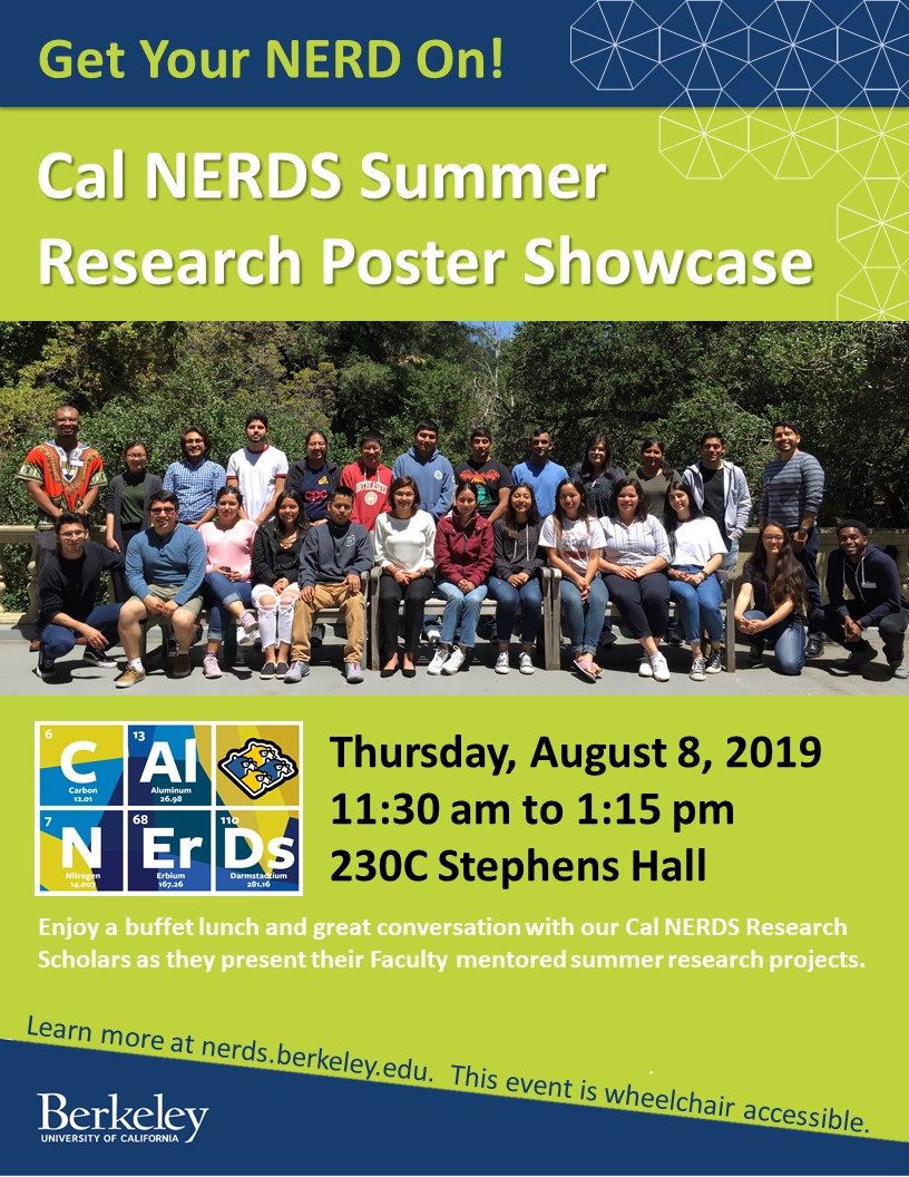 Summer Research Poster Showcase