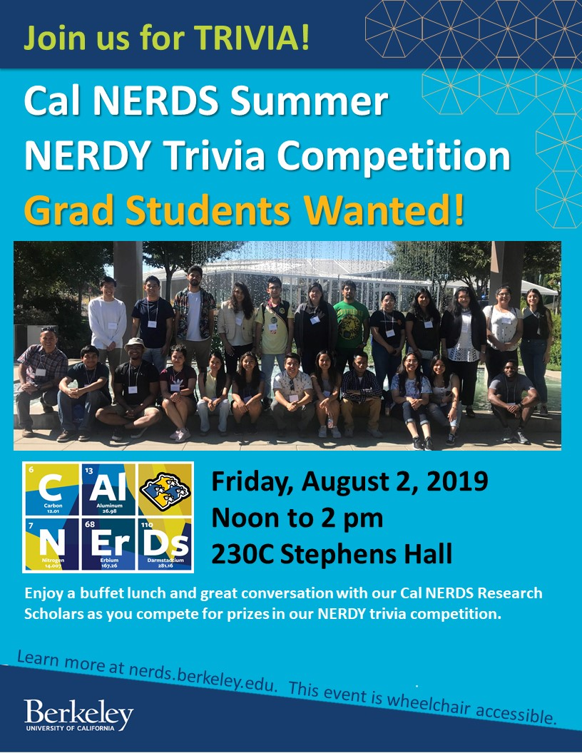 It's Back - Cal NERDS Trivia Luncheon