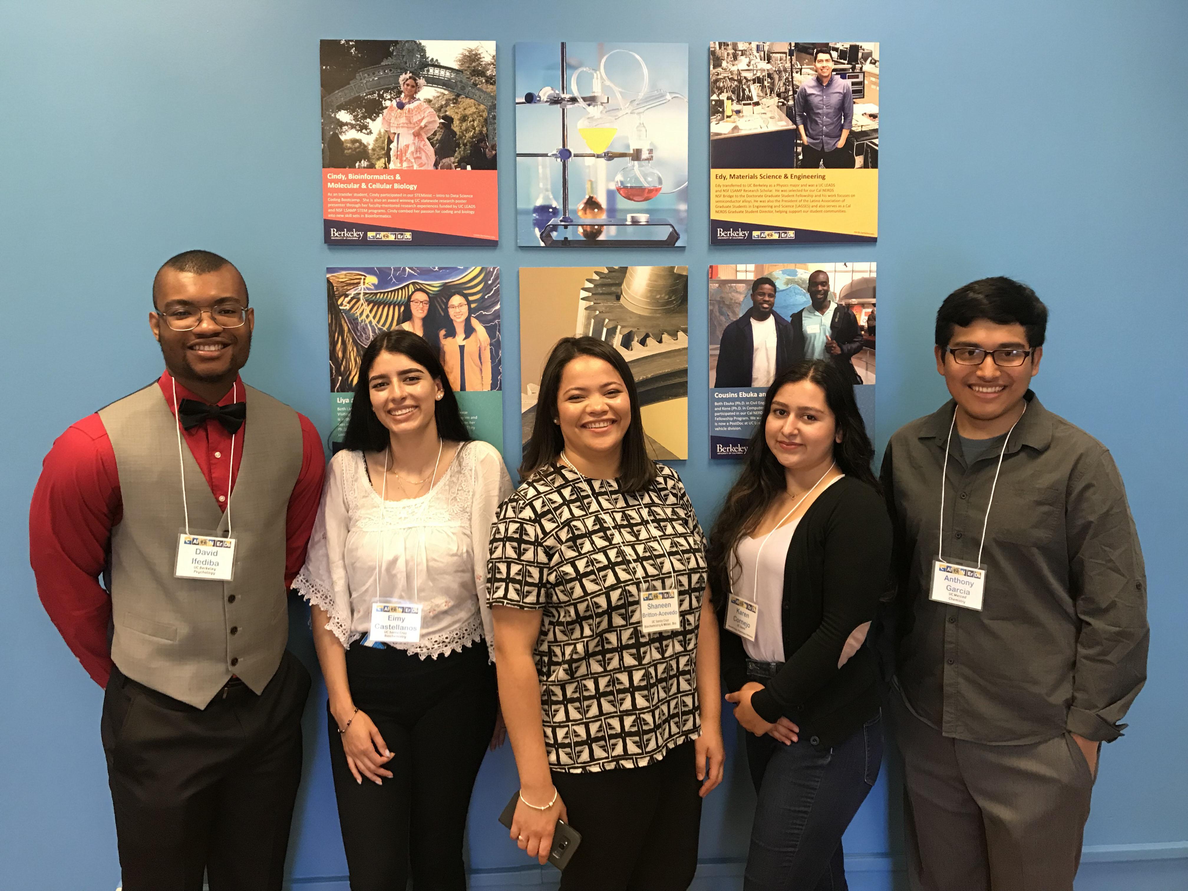 2019 Visiting Summer Scholars